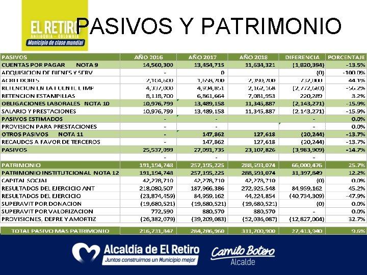 PASIVOS Y PATRIMONIO