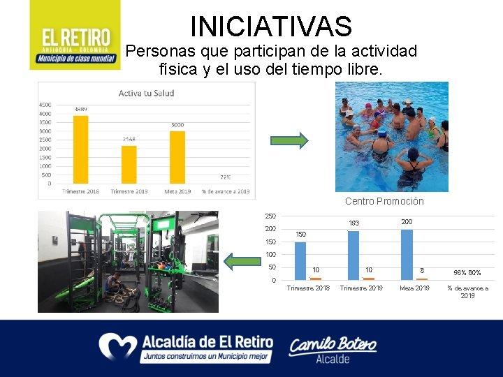 INICIATIVAS Personas que participan de la actividad física y el uso del tiempo libre.