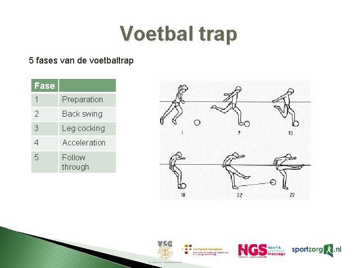 Voetbal trap 5 fases van de voetbaltrap Fase 1 Preparation 2 Back swing 3