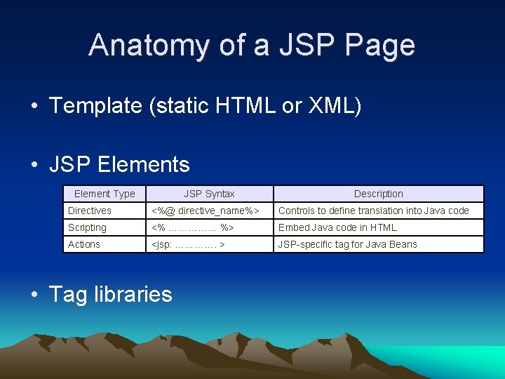 Anatomy of a JSP Page • Template (static HTML or XML) • JSP Elements