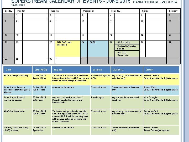 SUPERSTREAM CALENDAR OF EVENTS - JUNE 2015 UPDATED FORTNIGHTLY – LAST UPDATED 18 JUNE