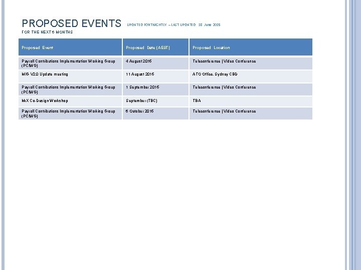 PROPOSED EVENTS UPDATED FORTNIGHTLY – LAST UPDATED 18 June 2015 FOR THE NEXT 6
