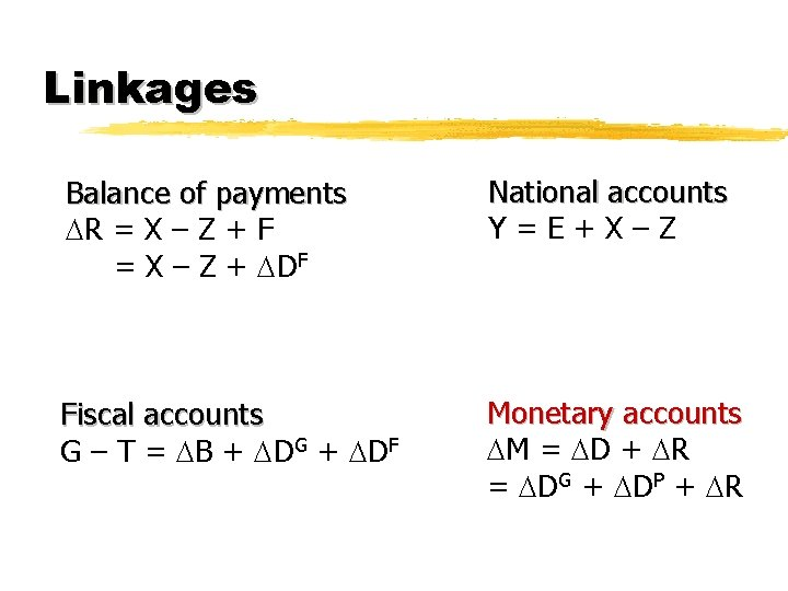 Linkages Balance of payments R = X – Z + F = X –