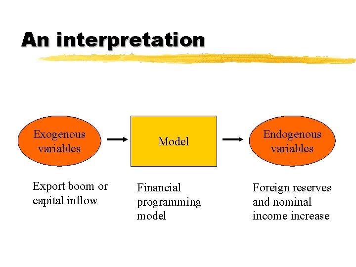 An interpretation Exogenous variables Export boom or capital inflow Model Financial programming model Endogenous