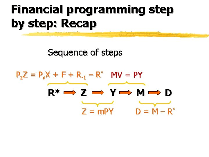 Financial programming step by step: Recap Sequence of steps Pz. Z = Px. X