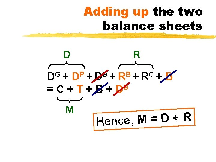 Adding up the two balance sheets D R DG + DP + DB +