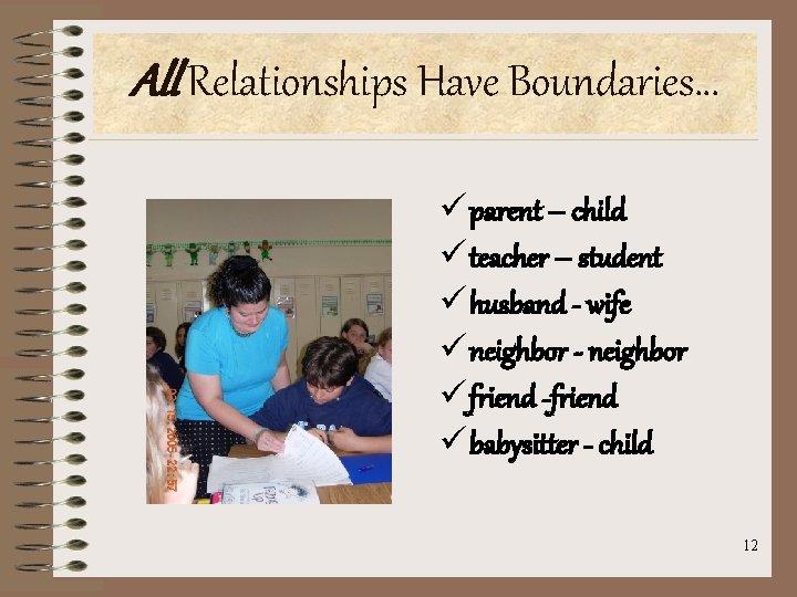 All Relationships Have Boundaries… ü parent – child ü teacher – student ü husband