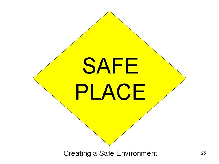 SAFE PLACE Creating a Safe Environment 25