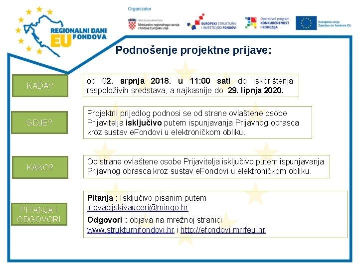 Podnošenje projektne prijave: KADA? od 02. srpnja 2018. u 11: 00 sati do iskorištenja