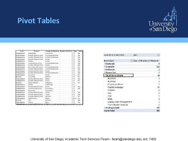 Pivot Tables University of San Diego, Academic Tech Services i. Team - iteam@sandiego. edu,