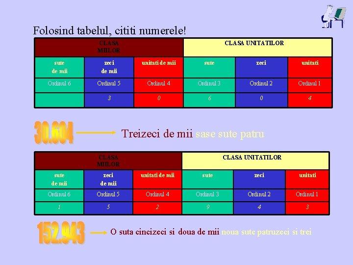 Program Realizat De Crlig Marian Scoala Radovanu Identific