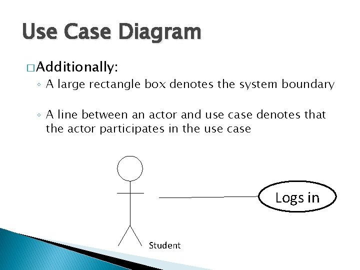 Use Case Diagram � Additionally: ◦ A large rectangle box denotes the system boundary