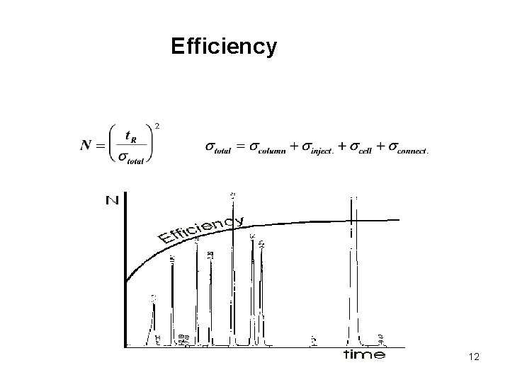 Efficiency 12