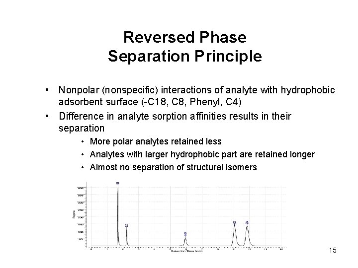 Reversed Phase Separation Principle • Nonpolar (nonspecific) interactions of analyte with hydrophobic adsorbent surface