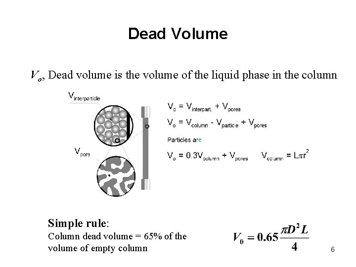 Dead Volume Vo, Dead volume is the volume of the liquid phase in the