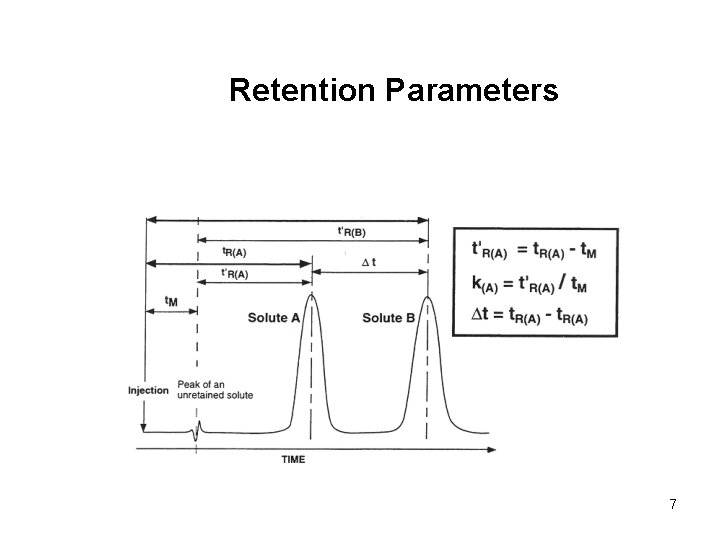 Retention Parameters 7