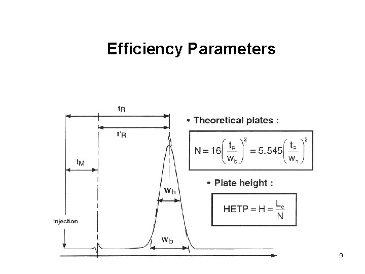 Efficiency Parameters 9