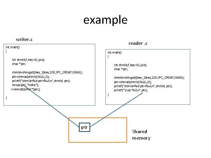 example writer. c reader. c int main() { int shmid, f, key=3, i, pid;