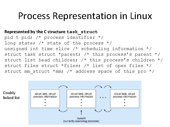 Process Representation in Linux Represented by the C structure task_struct pid; /* process identifier