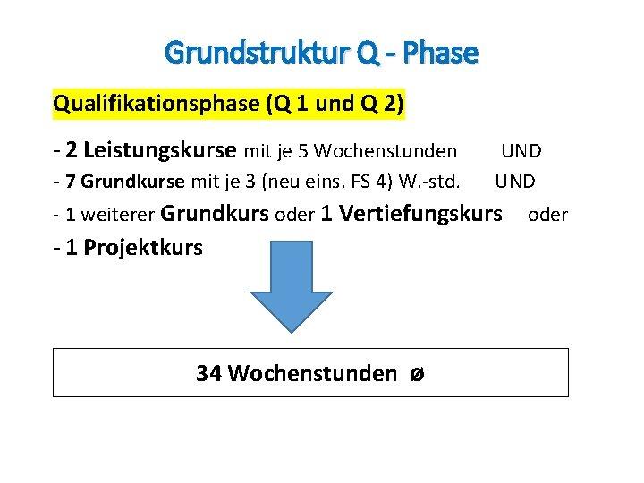 Grundstruktur Q - Phase Qualifikationsphase (Q 1 und Q 2) - 2 Leistungskurse mit