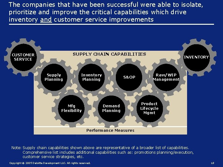 The companies that have been successful were able to isolate, prioritize and improve the