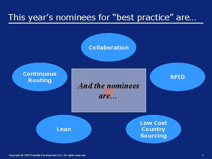 """This year's nominees for """"best practice"""" are… Collaboration Continuous Routing RFID And the nominees"""
