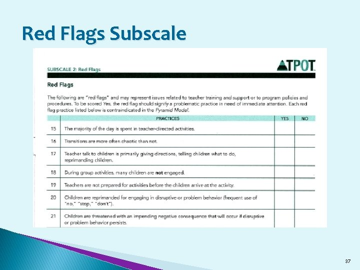 Red Flags Subscale 37