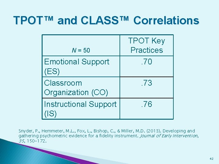TPOT™ and CLASS™ Correlations N = 50 Emotional Support (ES) Classroom Organization (CO) Instructional