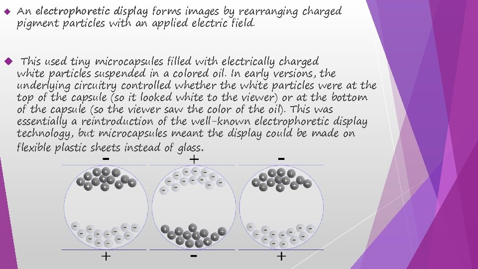 An electrophoretic display forms images by rearranging charged pigment particles with an applied