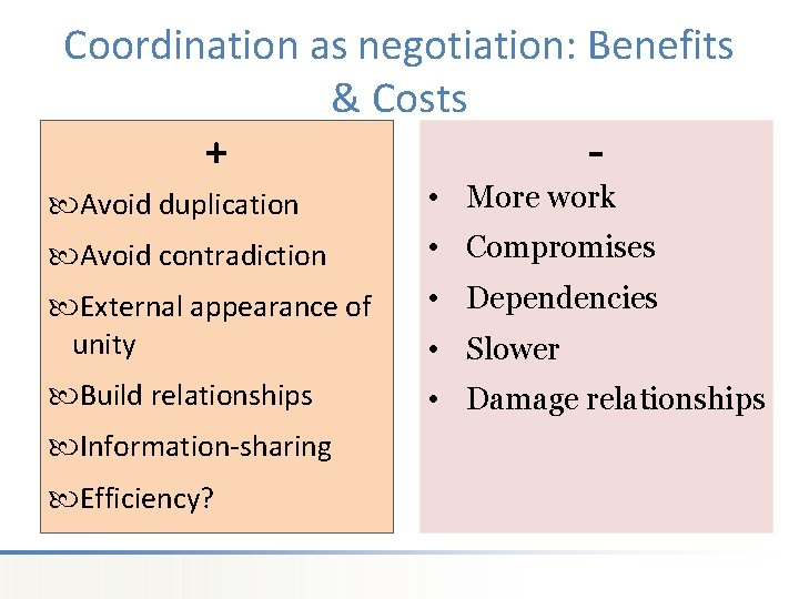 Coordination as negotiation: Benefits & Costs + Avoid duplication • More work Avoid contradiction