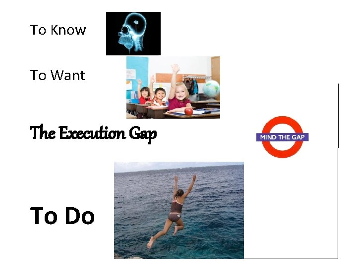 To Know To Want The Execution Gap To Do