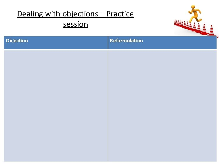Dealing with objections – Practice session Objection Reformulation