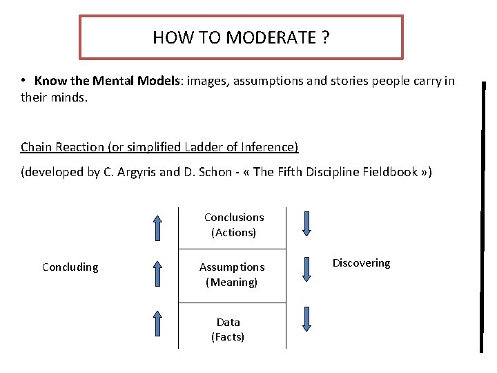 HOW TO MODERATE ? • Know the Mental Models: images, assumptions and stories people