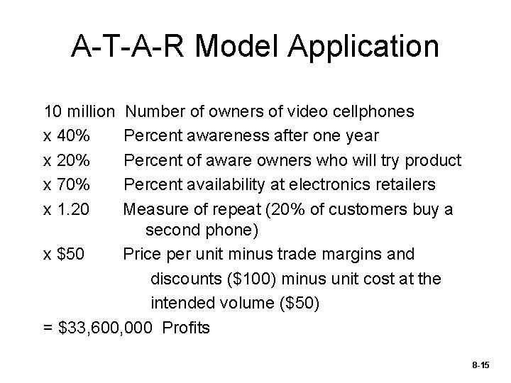 A-T-A-R Model Application 10 million x 40% x 20% x 70% x 1. 20