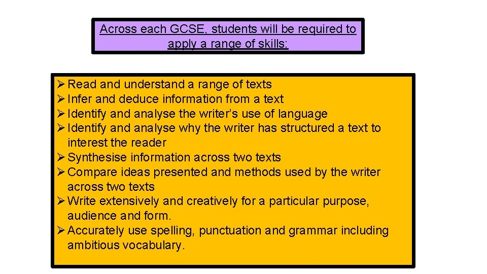 Across each GCSE, students will be required to apply a range of skills: Ø