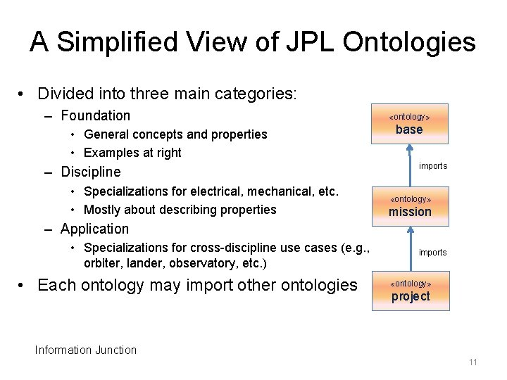 A Simplified View of JPL Ontologies • Divided into three main categories: – Foundation