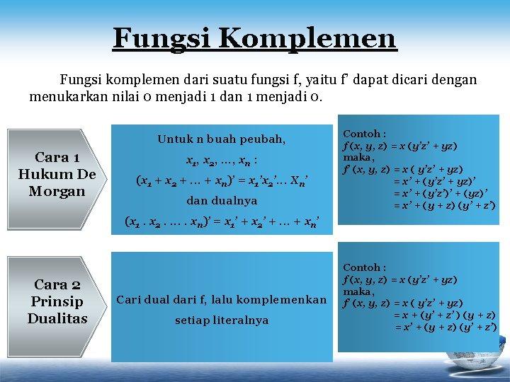 Fungsi Komplemen Fungsi komplemen dari suatu fungsi f, yaitu f' dapat dicari dengan menukarkan