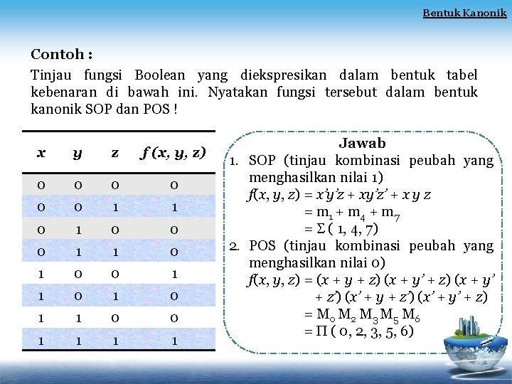 Bentuk Kanonik Contoh : Tinjau fungsi Boolean yang diekspresikan dalam bentuk tabel kebenaran di