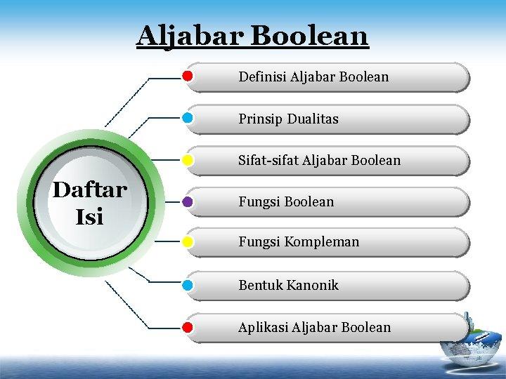 Aljabar Boolean Definisi Aljabar Boolean Prinsip Dualitas Sifat-sifat Aljabar Boolean Daftar Isi Fungsi Boolean