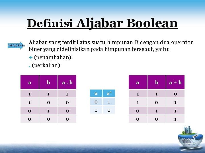 Definisi Aljabar Boolean merupakan Aljabar yang terdiri atas suatu himpunan B dengan dua operator