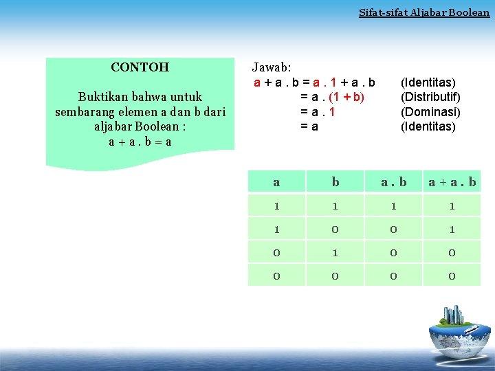 Sifat-sifat Aljabar Boolean CONTOH Buktikan bahwa untuk sembarang elemen a dan b dari aljabar