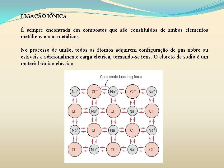 LIGAÇÃO IÔNICA É sempre encontrada em compostos que são constituídos de ambos elementos metálicos