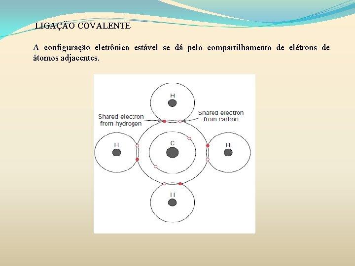 LIGAÇÃO COVALENTE A configuração eletrônica estável se dá pelo compartilhamento de elétrons de átomos