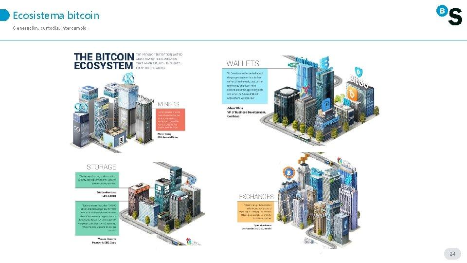 Come Fare Soldi Con Bitcoin - bitcoin fare come con soldi
