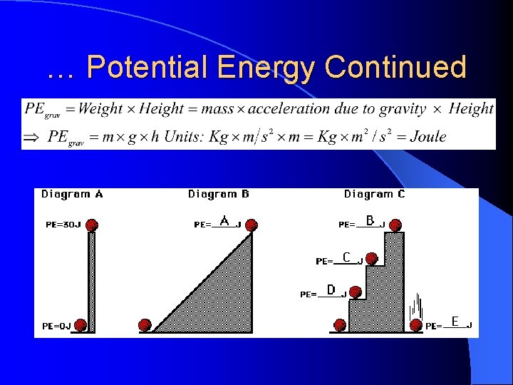 … Potential Energy Continued