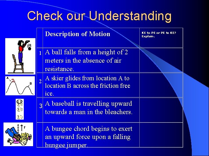 Check our Understanding 1 Description of Motion A ball falls from a height of