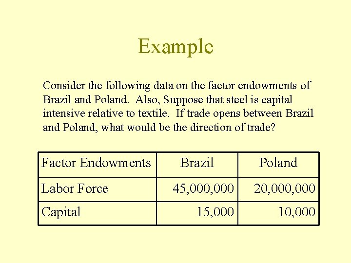Example Consider the following data on the factor endowments of Brazil and Poland. Also,