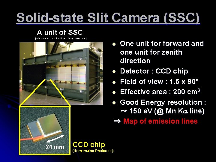 Solid-state Slit Camera (SSC) A unit of SSC (shown without slit and collimators) One