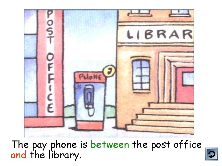 The pay phone is between the post office and the library.