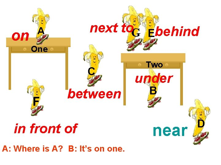 on next to. G Ebehind A One C F between in front of A: